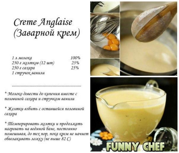 Рецепты крем заварной для торта